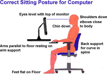 Chair-Posture